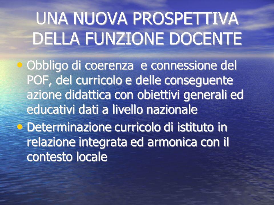 LA COSTRUZIONE DEL CURRICOLO Verificare difformità/similarità/integrazione dei traguardi sviluppo competenze rispetto agli Obiettivi formativi (rif.