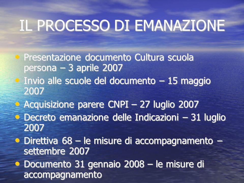 IL PROCESSO DI EMANAZIONE Presentazione documento Cultura scuola persona – 3 aprile 2007 Presentazione documento Cultura scuola persona – 3 aprile 200