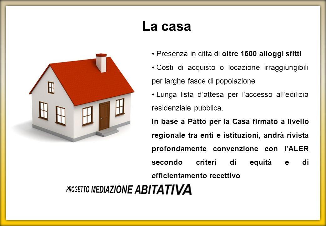 La casa Presenza in città di oltre 1500 alloggi sfitti Costi di acquisto o locazione irraggiungibili per larghe fasce di popolazione Lunga lista datte