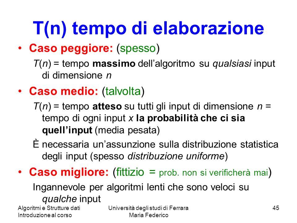 Algoritmi e Strutture dati Introduzione al corso Università degli studi di Ferrara Maria Federico 45 T(n) tempo di elaborazione Caso peggiore: (spesso