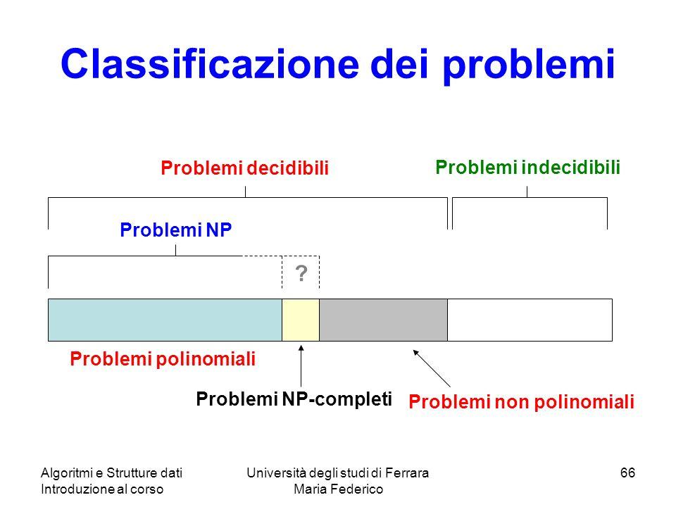 Algoritmi e Strutture dati Introduzione al corso Università degli studi di Ferrara Maria Federico 66 Classificazione dei problemi ? Problemi decidibil