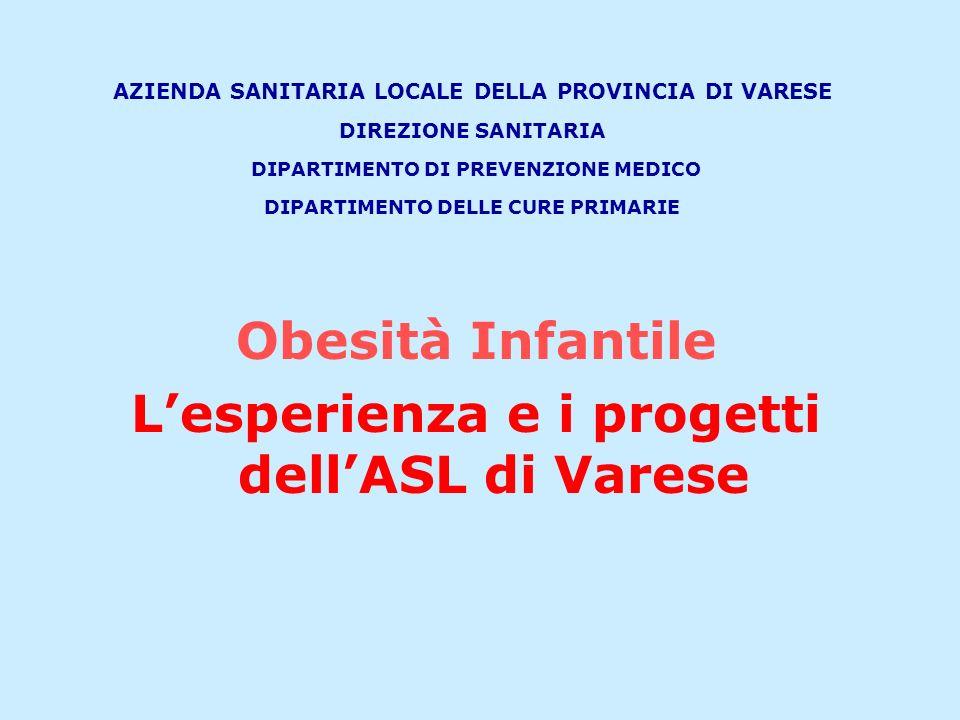 AZIENDA SANITARIA LOCALE DELLA PROVINCIA DI VARESE DIREZIONE SANITARIA DIPARTIMENTO DI PREVENZIONE MEDICO DIPARTIMENTO DELLE CURE PRIMARIE Obesità Infantile Lesperienza e i progetti dellASL di Varese