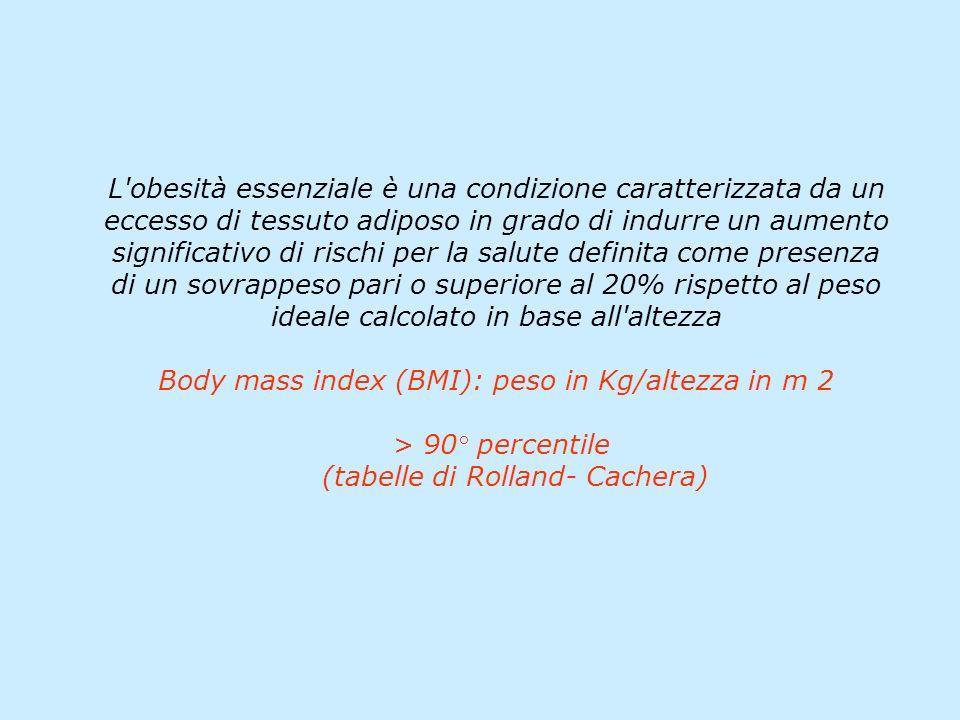 L obesità essenziale è una condizione caratterizzata da un eccesso di tessuto adiposo in grado di indurre un aumento significativo di rischi per la salute definita come presenza di un sovrappeso pari o superiore al 20% rispetto al peso ideale calcolato in base all altezza Body mass index (BMI): peso in Kg/altezza in m 2 > 90° percentile (tabelle di Rolland- Cachera)