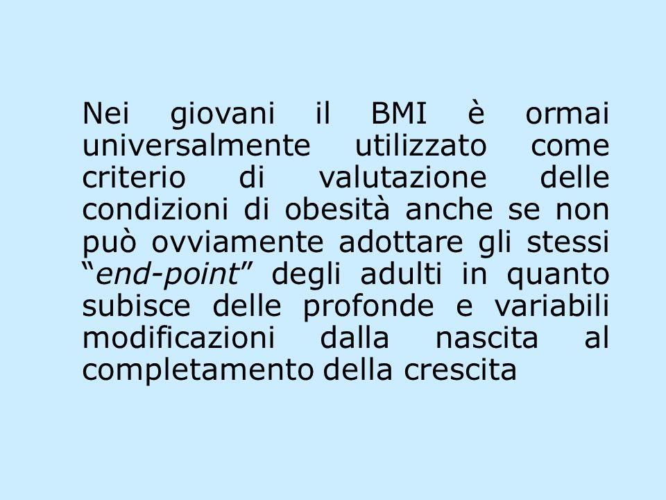 Nei giovani il BMI è ormai universalmente utilizzato come criterio di valutazione delle condizioni di obesità anche se non può ovviamente adottare gli stessiend-point degli adulti in quanto subisce delle profonde e variabili modificazioni dalla nascita al completamento della crescita