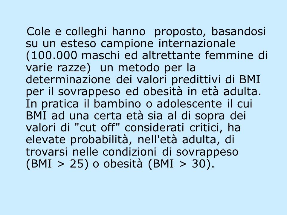 Cole e colleghi hanno proposto, basandosi su un esteso campione internazionale (100.000 maschi ed altrettante femmine di varie razze) un metodo per la determinazione dei valori predittivi di BMI per il sovrappeso ed obesità in età adulta.