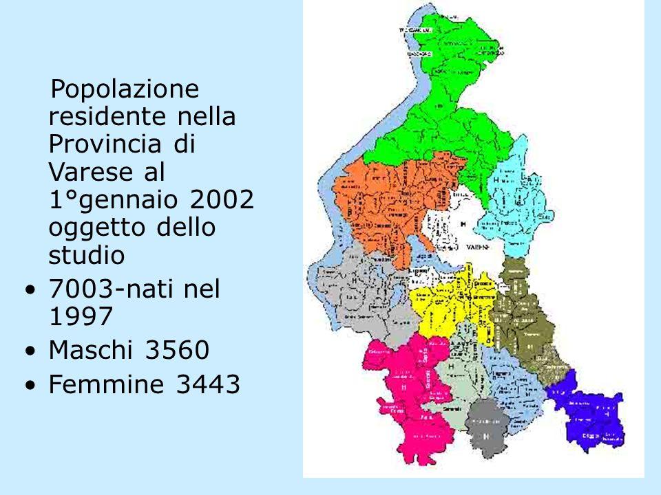 Popolazione residente nella Provincia di Varese al 1°gennaio 2002 oggetto dello studio 7003-nati nel 1997 Maschi 3560 Femmine 3443
