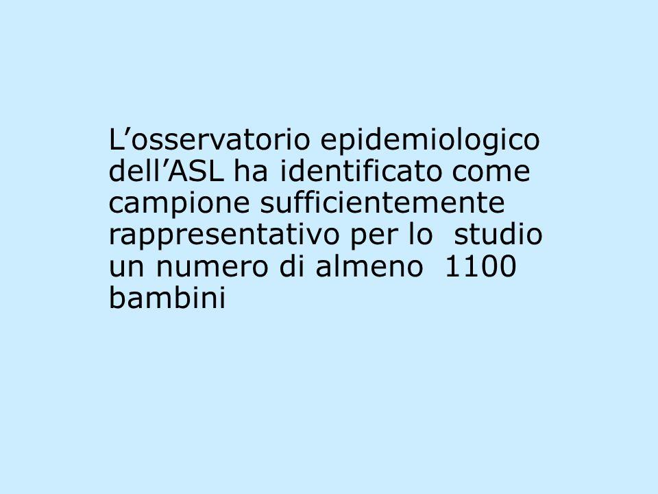 Losservatorio epidemiologico dellASL ha identificato come campione sufficientemente rappresentativo per lo studio un numero di almeno 1100 bambini