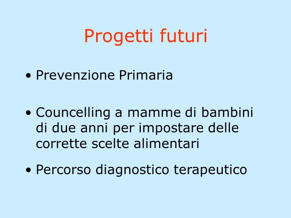 Progetti futuri Prevenzione Primaria Councelling a mamme di bambini di due anni per impostare delle corrette scelte alimentari Percorso diagnostico terapeutico