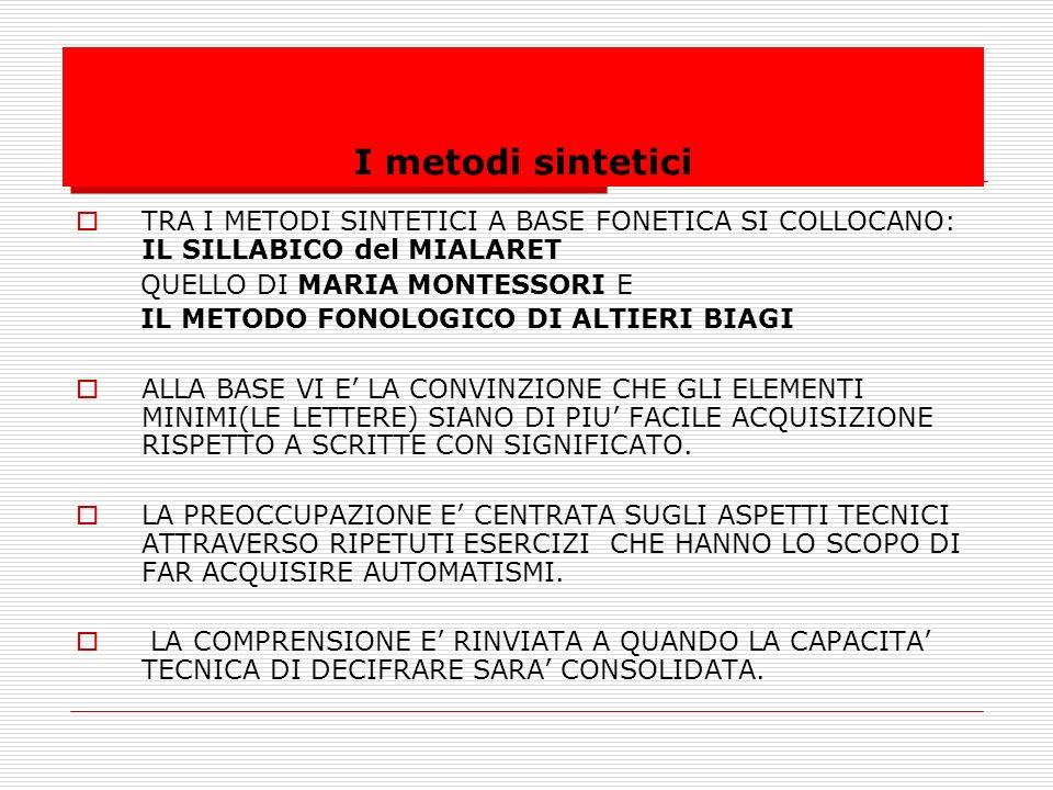 I metodi sintetici Sillabico : Mialaret 1976 IN PARTICOLARE PER BAMBINI CON HANDICAP O CON DIFFICOLTÀ DI APPRENDIMENTO: - ASSOCIAZIONE FORMA GRAFICA-SUONO ATTRAVERSO ESERCIZI MECCANICI NUMEROSI, RIPETUTI, FREQUENTI - SINTESI DELLE LETTERE IN SILLABE - LETTURA DELLE SILLABE E POI DELLE PAROLE CHE VENGONO PRESENTATE DAPPRIMA DIVISE IN SILLABE, POI INTERE, POI LE FRASI.