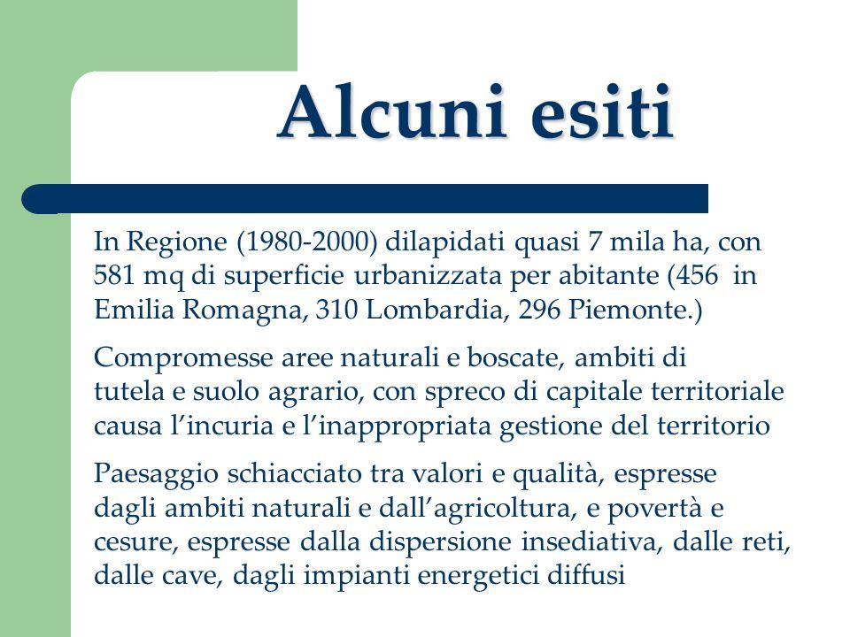 Alcuni esiti In Regione (1980-2000) dilapidati quasi 7 mila ha, con 581 mq di superficie urbanizzata per abitante (456 in Emilia Romagna, 310 Lombardi