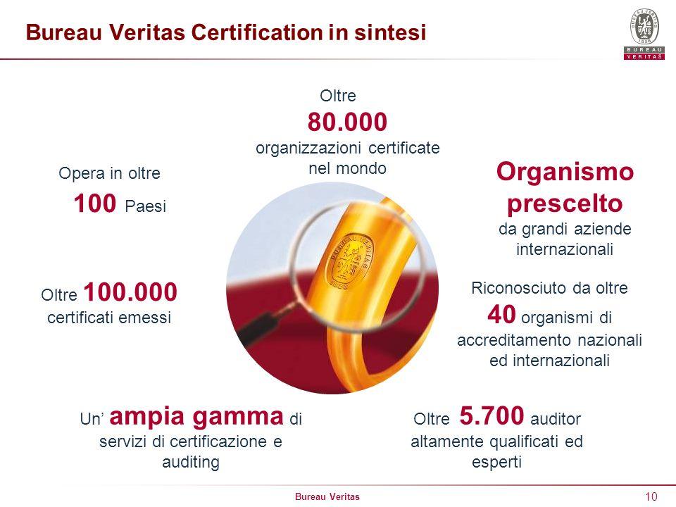 Bureau Veritas 10 Bureau Veritas Certification in sintesi Opera in oltre 100 Paesi Oltre 80.000 organizzazioni certificate nel mondo Organismo prescel