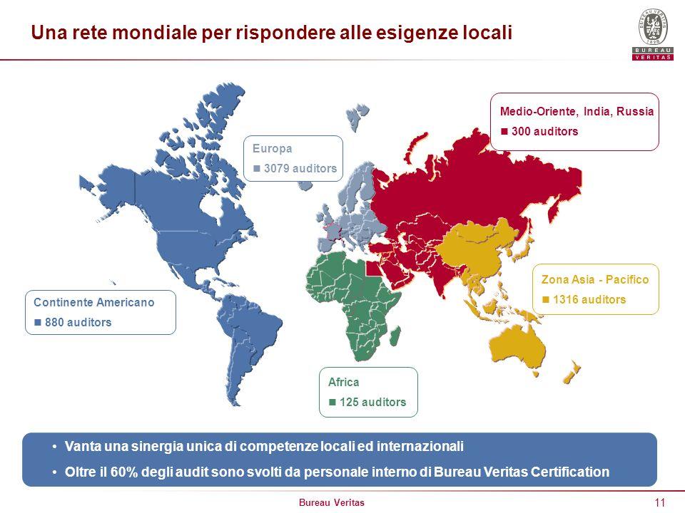 Bureau Veritas 11 Una rete mondiale per rispondere alle esigenze locali Europa 3079 auditors Continente Americano 880 auditors Africa 125 auditors Zon