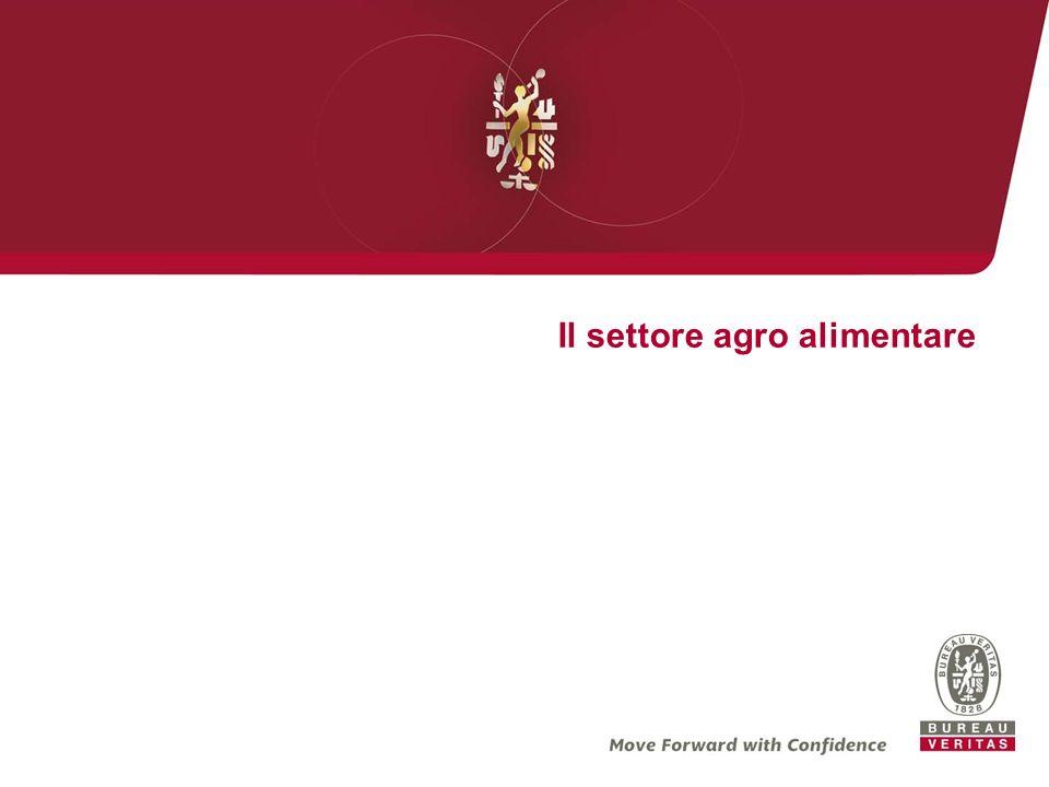 Il settore agro alimentare