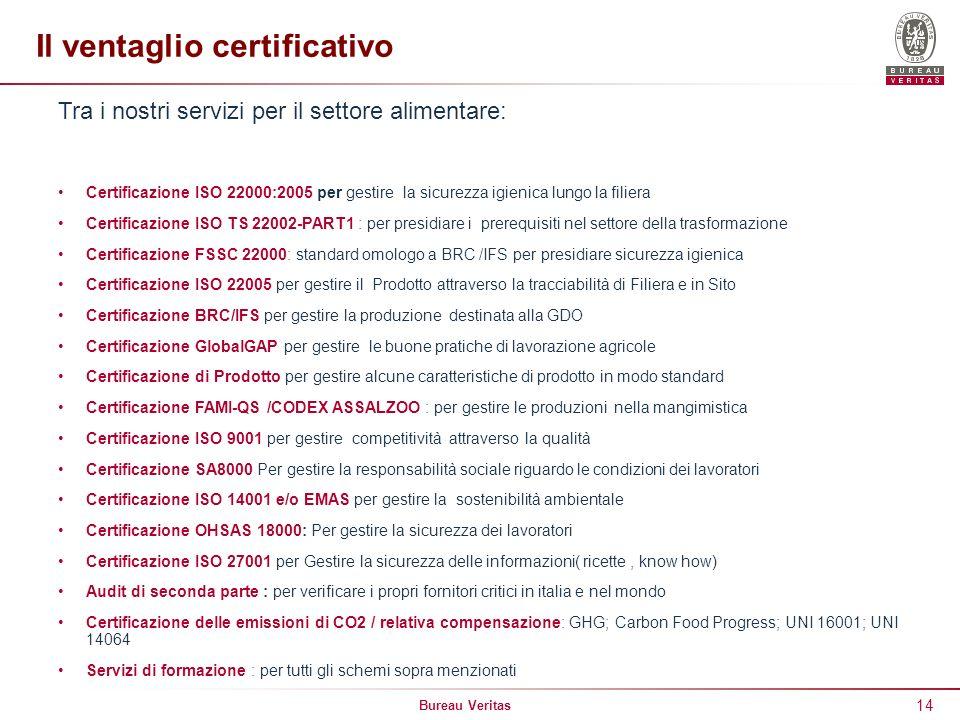 Bureau Veritas 14 Il ventaglio certificativo Tra i nostri servizi per il settore alimentare: Certificazione ISO 22000:2005 per gestire la sicurezza ig