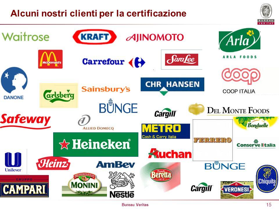 Bureau Veritas 15 Alcuni nostri clienti per la certificazione