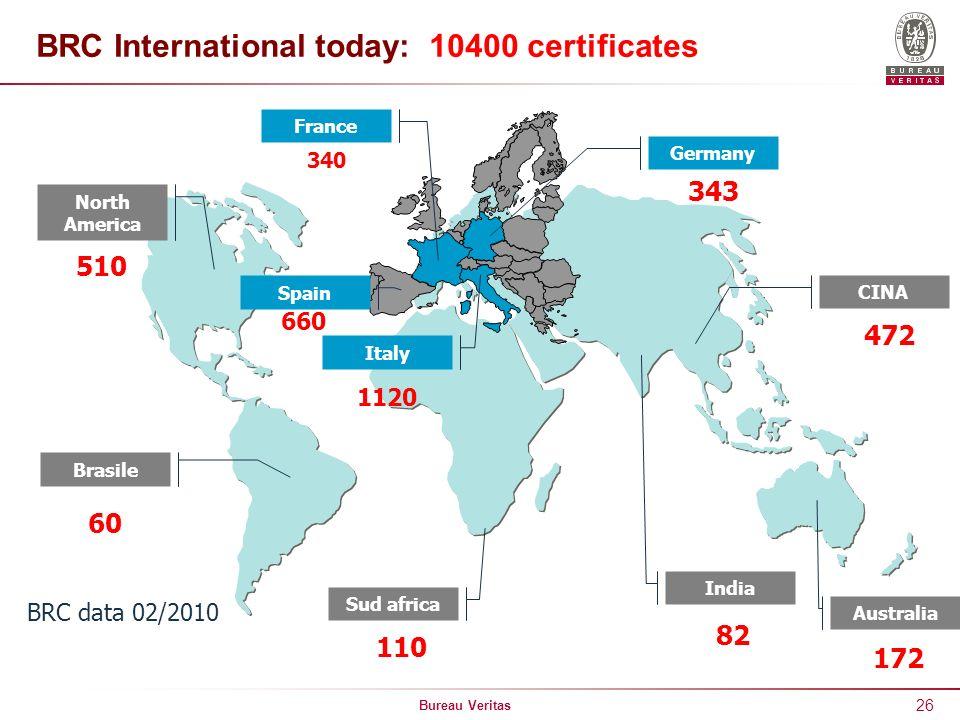 Bureau Veritas 26 BRC International today: 10400 certificates North America 510 Brasile 60 BRC data 02/2010 France 340 Germany 343 Italy 1120 Spain 66