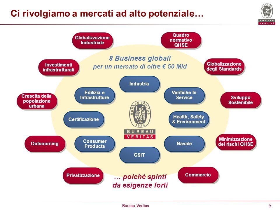 Bureau Veritas 5 8 Business globali per un mercato di oltre 50 Mld … poichè spinti da esigenze forti Ci rivolgiamo a mercati ad alto potenziale… Verif