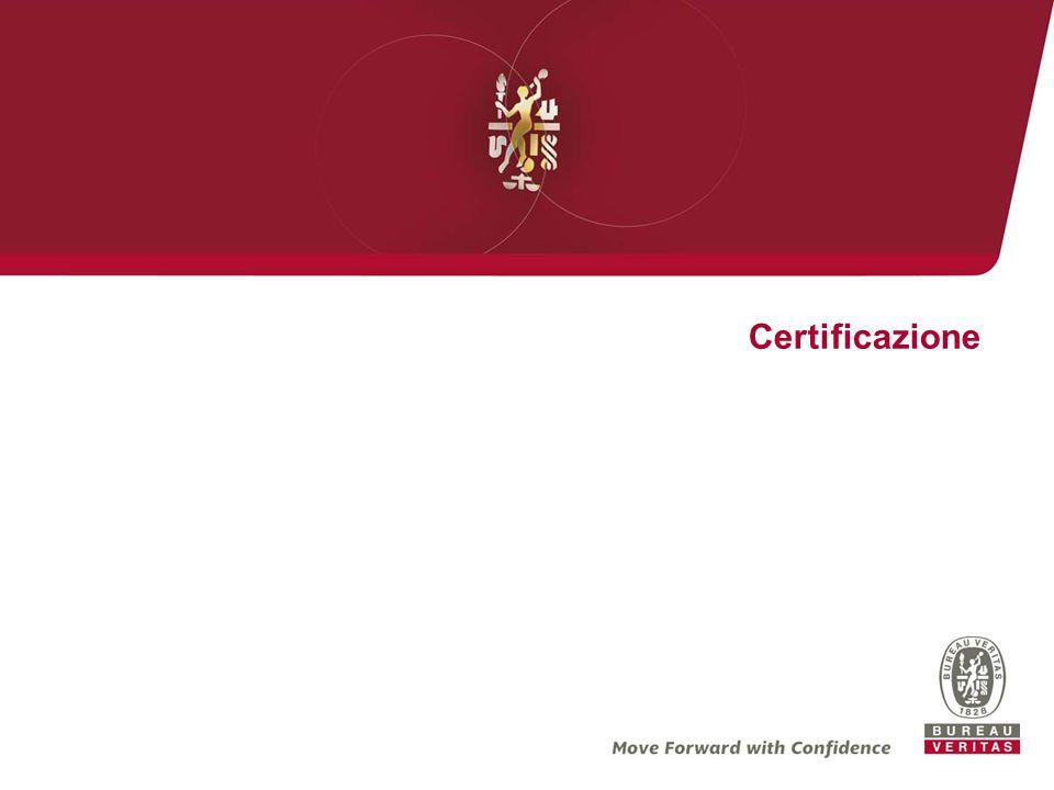 Bureau Veritas 9 Livello di Customizzazione Per tutte le Organizzazioni, in ogni settore di mercato Servizi dedicati alle grandi realtà internazionali Certificazione Le nostre Attività Dai servizi di Certificazione …… alle soluzioni su misura Certificazione di Sistemi di Gestione, prodotti e processi in ambito qualità, salute e sicurezza, ambiente e responsabilità sociale rispetto a standard internazionali, specifici del Cliente o schemi propri di Bureau Veritas Panoramica servizi: Qualità Certificazione ISO 9001 Certificazioni ISO/TS 16949 (Automotive), EN/AS/JISQ 9100 (Aeronautica), IRIS (Ferroviario) Certificazioni per lAgroalimentare Certificazioni di Prodotto Certificazione Materiali Edili Certificazione ISO 27001 (Information Security) Salute e Sicurezza OHSAS 18001 Ambiente Certificazione ISO 14001 Verifiche EMAS Verifiche in ambito Emission Trading e GHG Responsabilità Sociale Certificazione SA 8000 Verifiche AA1000 e Report Sociali Panoramica servizi: Programmi di Certificazione Internazionale Programmi di Audit di seconda parte a fronte di standard specifici del Cliente o creati su misura da Bureau Veritas Audit Fornitori Network audit Audit interni