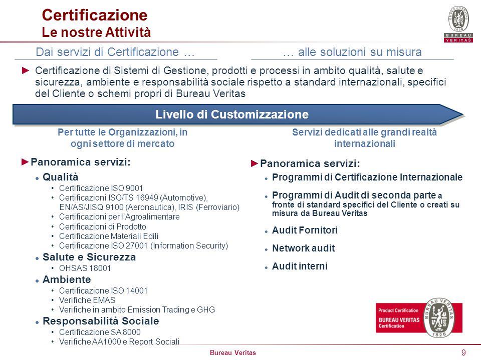Bureau Veritas 9 Livello di Customizzazione Per tutte le Organizzazioni, in ogni settore di mercato Servizi dedicati alle grandi realtà internazionali
