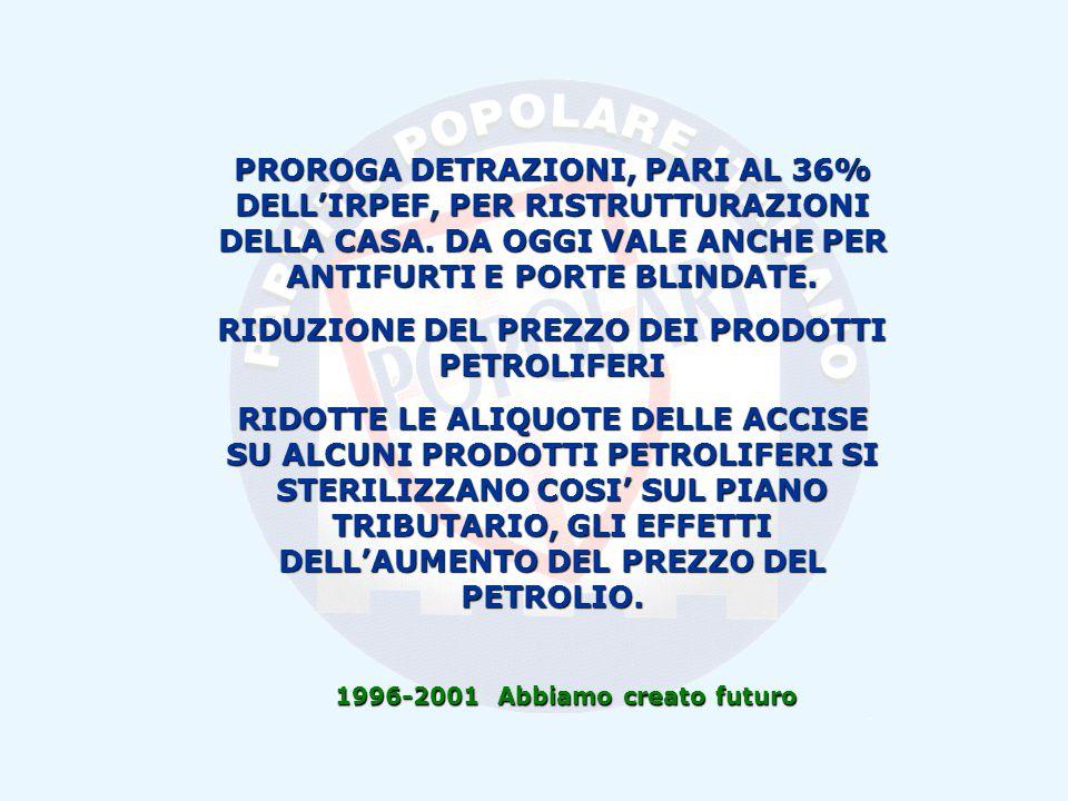 1996-2001 Abbiamo creato futuro PROROGA DETRAZIONI, PARI AL 36% DELLIRPEF, PER RISTRUTTURAZIONI DELLA CASA.