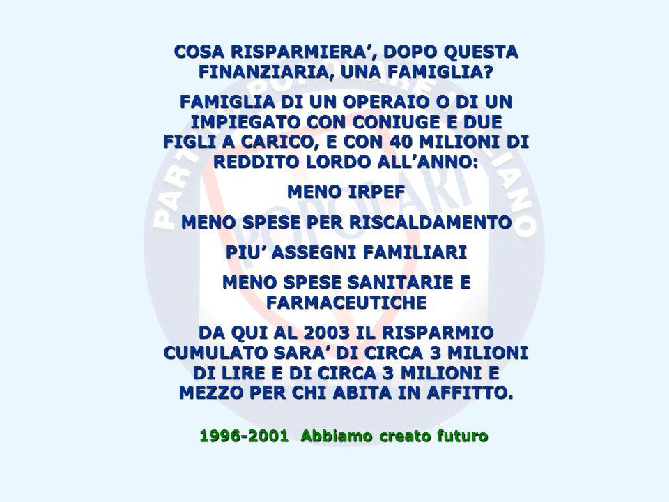 1996-2001 Abbiamo creato futuro COSA RISPARMIERA, DOPO QUESTA FINANZIARIA, UNA FAMIGLIA.