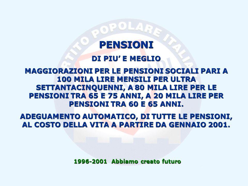 1996-2001 Abbiamo creato futuro PENSIONI DI PIU E MEGLIO MAGGIORAZIONI PER LE PENSIONI SOCIALI PARI A 100 MILA LIRE MENSILI PER ULTRA SETTANTACINQUENNI, A 80 MILA LIRE PER LE PENSIONI TRA 65 E 75 ANNI, A 20 MILA LIRE PER PENSIONI TRA 60 E 65 ANNI.