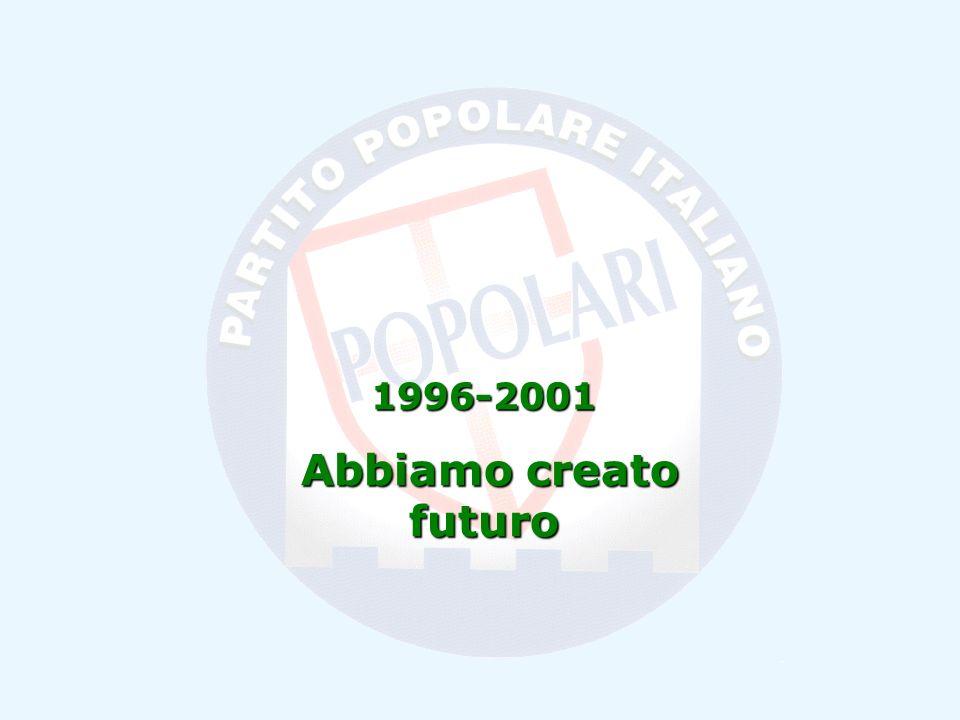 1996-2001 Abbiamo creato futuro Abbiamo creato futuro
