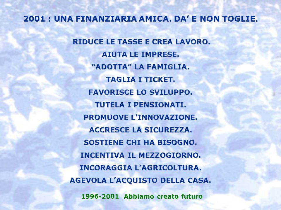 1996-2001 Abbiamo creato futuro 2001 : UNA FINANZIARIA AMICA.