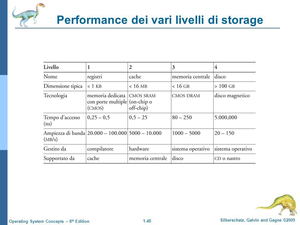 1.48 Silberschatz, Galvin and Gagne ©2009 Operating System Concepts – 8 th Edition Performance dei vari livelli di storage