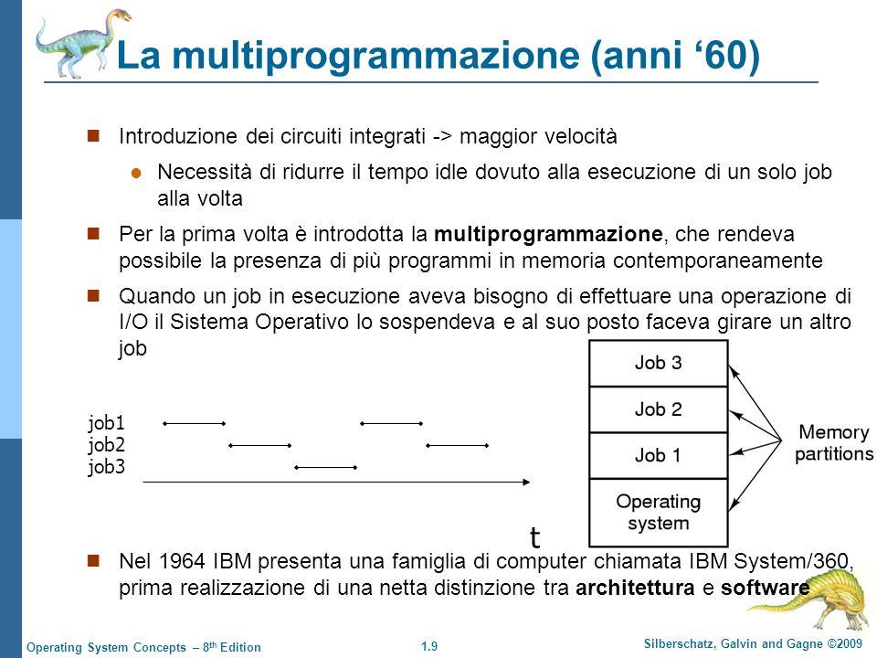 1.9 Silberschatz, Galvin and Gagne ©2009 Operating System Concepts – 8 th Edition La multiprogrammazione (anni 60) Introduzione dei circuiti integrati