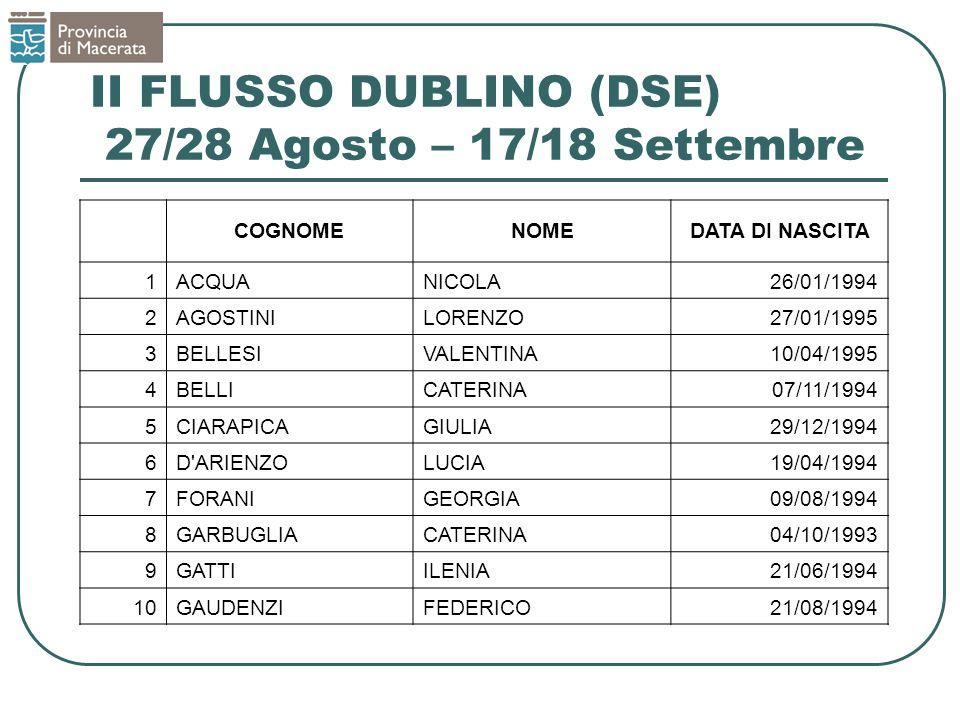 II FLUSSO DUBLINO (DSE) 27/28 Agosto – 17/18 Settembre COGNOMENOMEDATA DI NASCITA 1ACQUANICOLA26/01/1994 2AGOSTINILORENZO27/01/1995 3BELLESIVALENTINA1