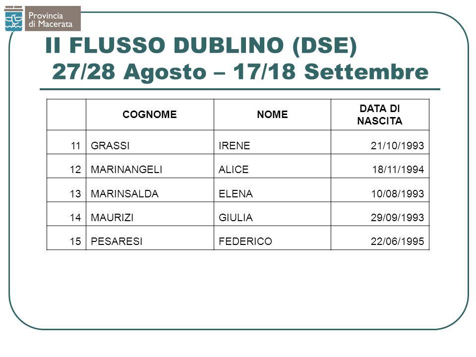 II FLUSSO DUBLINO (DSE) 27/28 Agosto – 17/18 Settembre COGNOMENOME DATA DI NASCITA 11GRASSIIRENE21/10/1993 12MARINANGELIALICE18/11/1994 13MARINSALDAEL