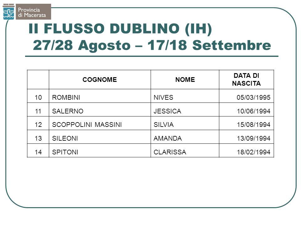 II FLUSSO DUBLINO (IH) 27/28 Agosto – 17/18 Settembre COGNOMENOME DATA DI NASCITA 10ROMBININIVES05/03/1995 11SALERNOJESSICA10/06/1994 12SCOPPOLINI MAS