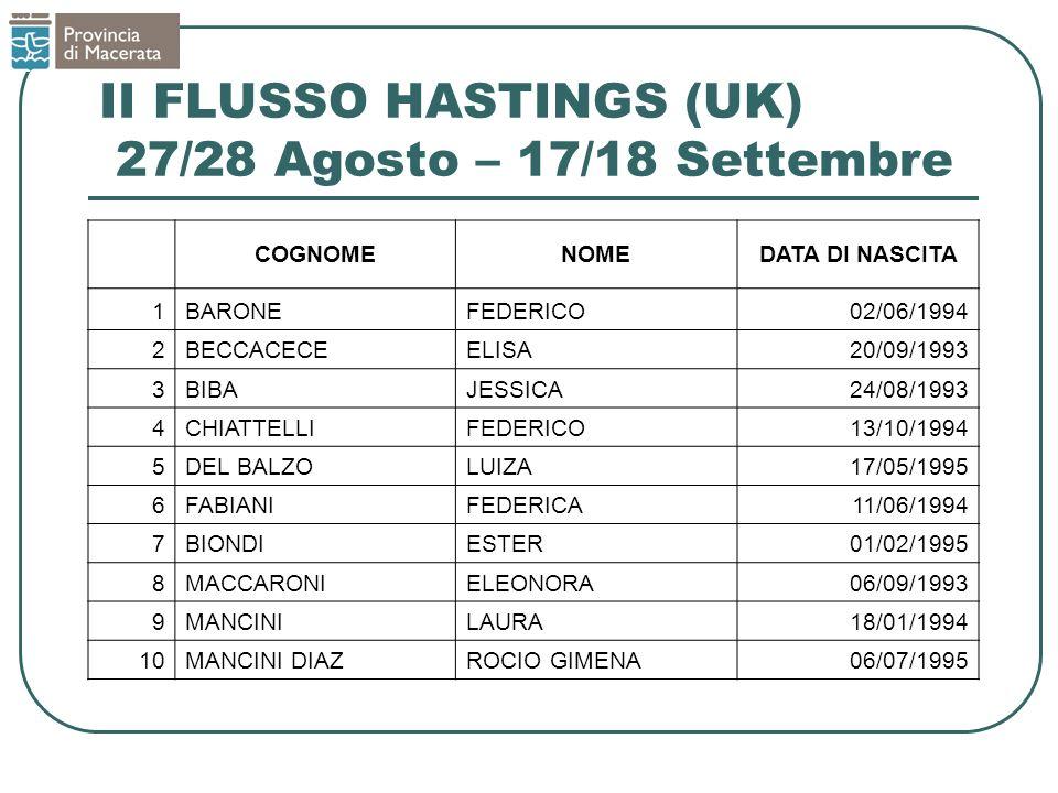 II FLUSSO HASTINGS (UK) 27/28 Agosto – 17/18 Settembre COGNOMENOMEDATA DI NASCITA 1BARONEFEDERICO02/06/1994 2BECCACECEELISA20/09/1993 3BIBAJESSICA24/0