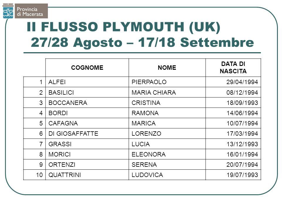 II FLUSSO PLYMOUTH (UK) 27/28 Agosto – 17/18 Settembre COGNOMENOME DATA DI NASCITA 1ALFEIPIERPAOLO29/04/1994 2BASILICIMARIA CHIARA08/12/1994 3BOCCANER