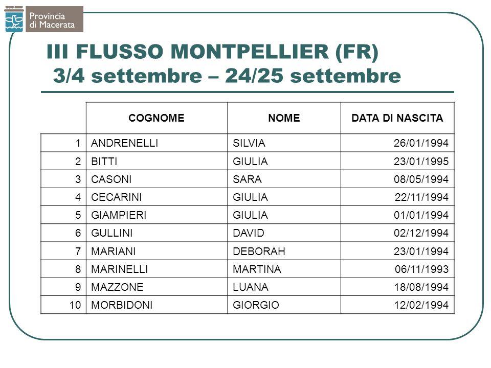 III FLUSSO MONTPELLIER (FR) 3/4 settembre – 24/25 settembre COGNOMENOMEDATA DI NASCITA 1ANDRENELLISILVIA26/01/1994 2BITTIGIULIA23/01/1995 3CASONISARA0