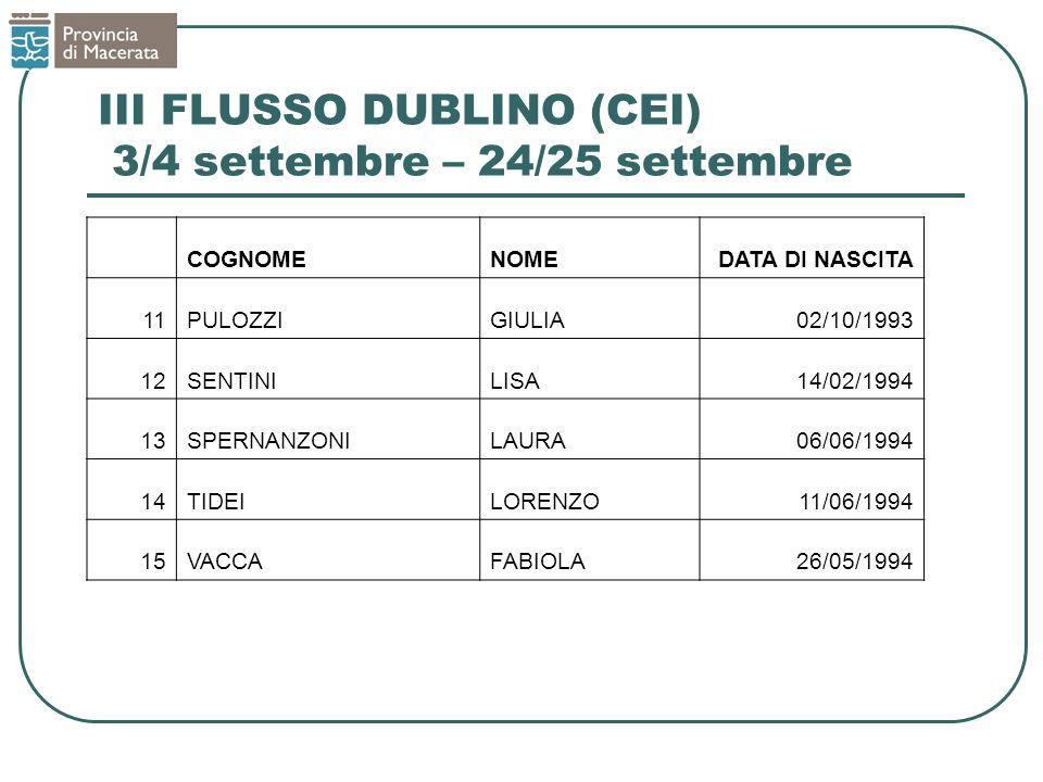 III FLUSSO DUBLINO (CEI) 3/4 settembre – 24/25 settembre COGNOMENOMEDATA DI NASCITA 11PULOZZIGIULIA02/10/1993 12SENTINILISA14/02/1994 13SPERNANZONILAU