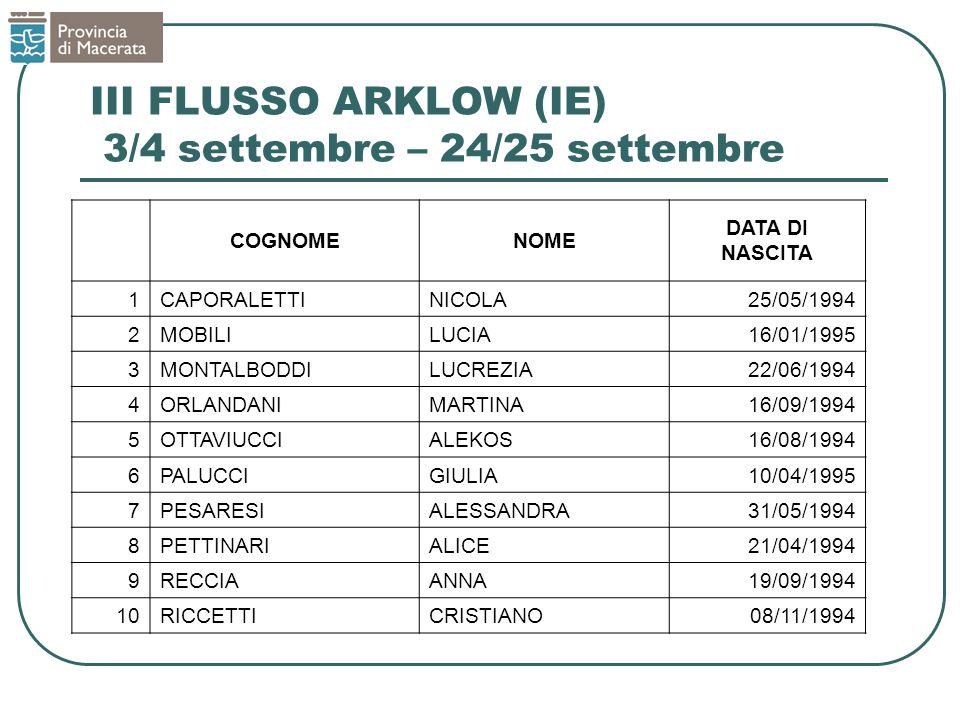 III FLUSSO ARKLOW (IE) 3/4 settembre – 24/25 settembre COGNOMENOME DATA DI NASCITA 1CAPORALETTINICOLA25/05/1994 2MOBILILUCIA16/01/1995 3MONTALBODDILUC