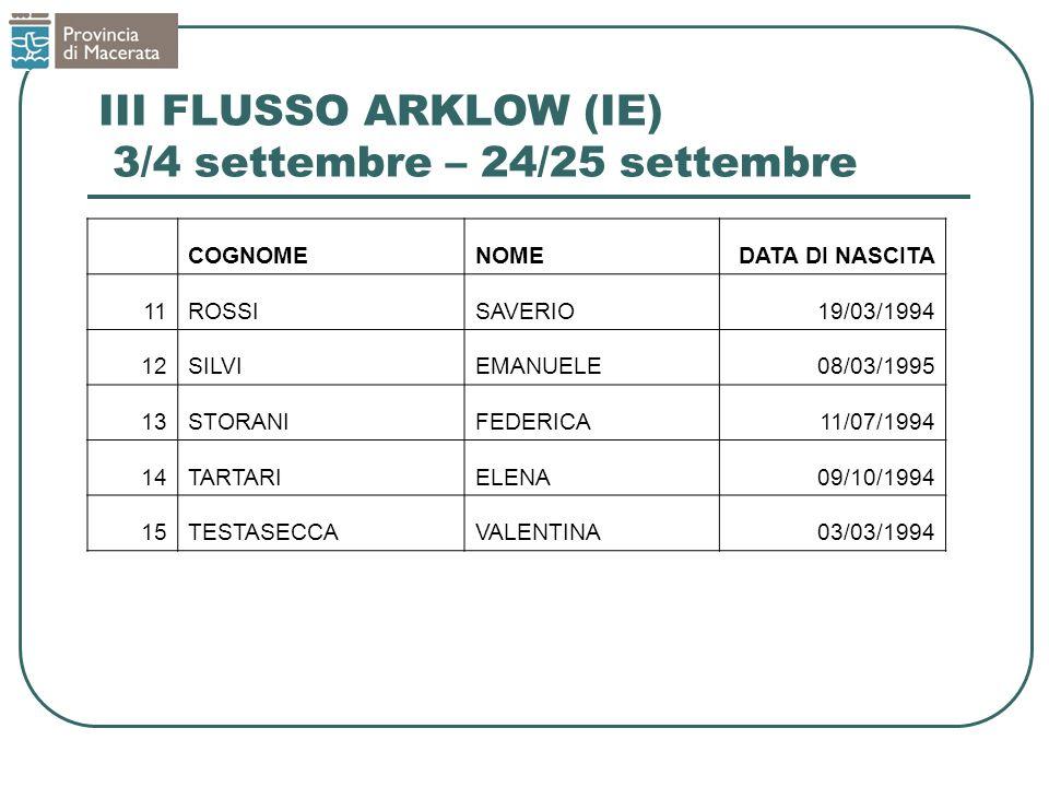 III FLUSSO ARKLOW (IE) 3/4 settembre – 24/25 settembre COGNOMENOMEDATA DI NASCITA 11ROSSISAVERIO19/03/1994 12SILVIEMANUELE08/03/1995 13STORANIFEDERICA