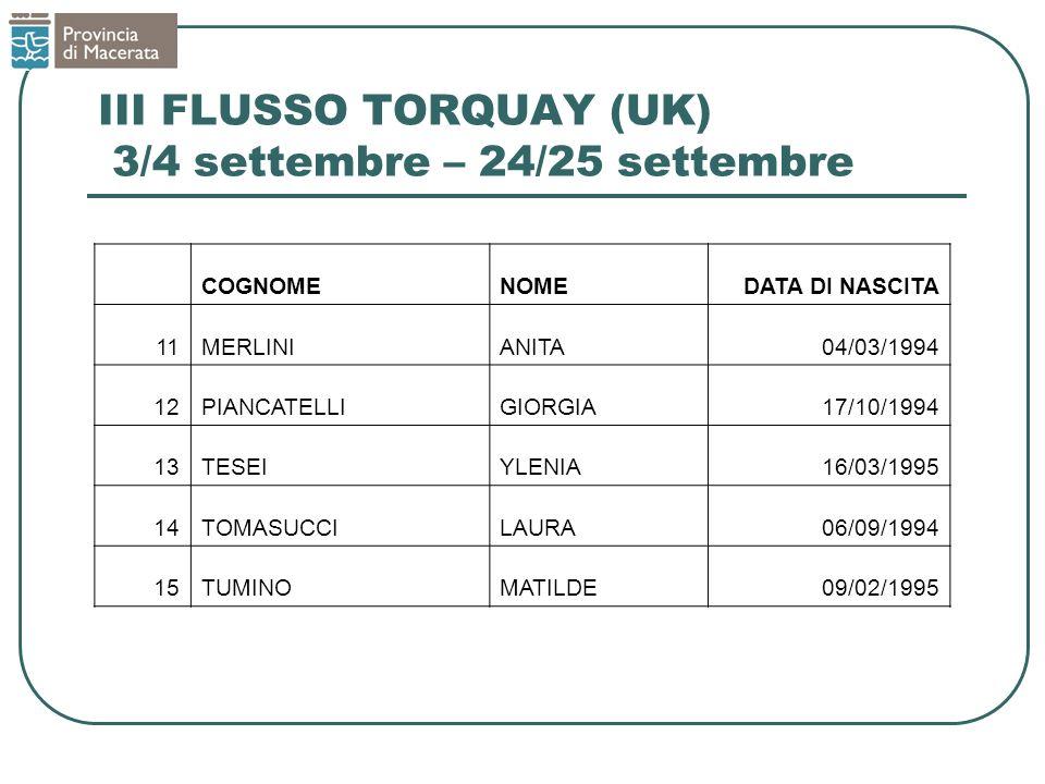 III FLUSSO TORQUAY (UK) 3/4 settembre – 24/25 settembre COGNOMENOMEDATA DI NASCITA 11MERLINIANITA04/03/1994 12PIANCATELLIGIORGIA17/10/1994 13TESEIYLEN