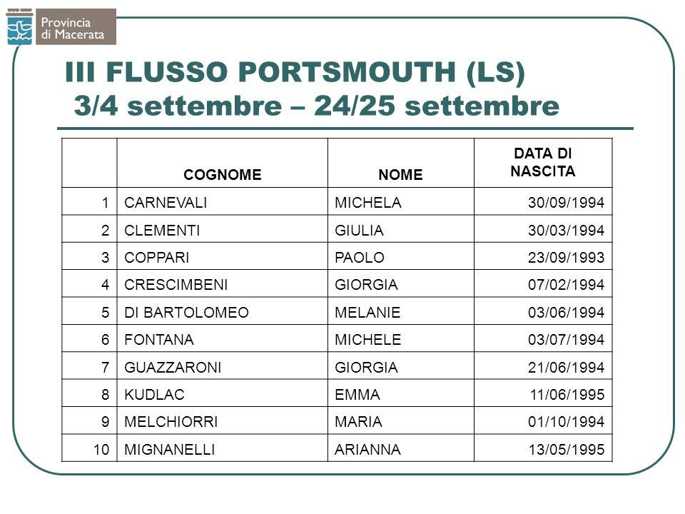 III FLUSSO PORTSMOUTH (LS) 3/4 settembre – 24/25 settembre COGNOMENOME DATA DI NASCITA 1CARNEVALIMICHELA30/09/1994 2CLEMENTIGIULIA30/03/1994 3COPPARIP