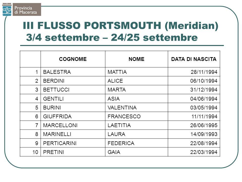 III FLUSSO PORTSMOUTH (Meridian) 3/4 settembre – 24/25 settembre COGNOMENOMEDATA DI NASCITA 1BALESTRAMATTIA28/11/1994 2BERDINIALICE06/10/1994 3BETTUCC