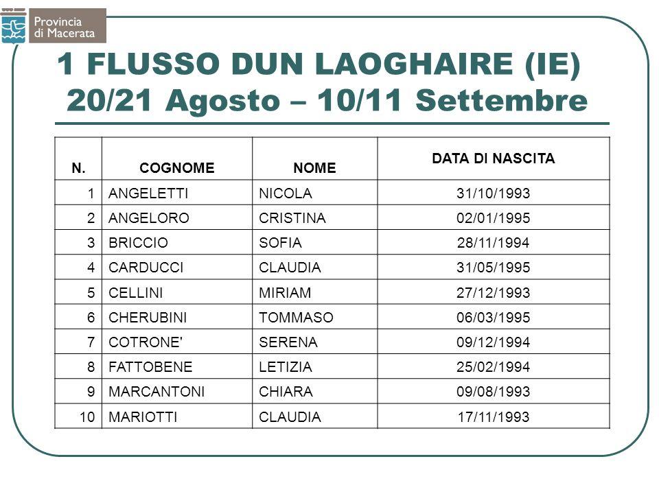 1 FLUSSO DUN LAOGHAIRE (IE) 20/21 Agosto – 10/11 Settembre N.COGNOMENOME DATA DI NASCITA 1ANGELETTINICOLA31/10/1993 2ANGELOROCRISTINA02/01/1995 3BRICC