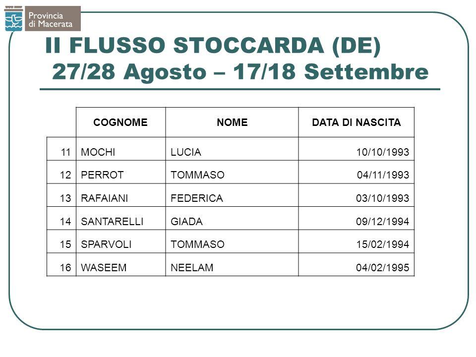 II FLUSSO STOCCARDA (DE) 27/28 Agosto – 17/18 Settembre COGNOMENOMEDATA DI NASCITA 11MOCHILUCIA10/10/1993 12PERROTTOMMASO04/11/1993 13RAFAIANIFEDERICA