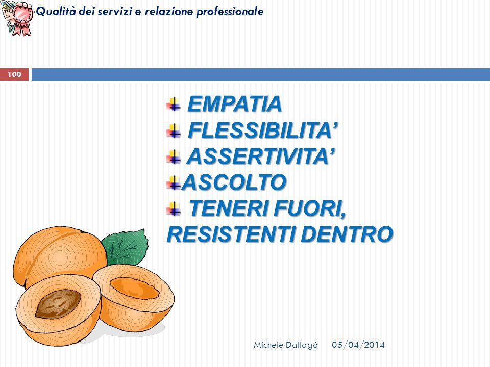 Qualità dei servizi e relazione professionale EMPATIA FLESSIBILITA FLESSIBILITA ASSERTIVITA ASSERTIVITAASCOLTO TENERI FUORI, RESISTENTI DENTRO TENERI