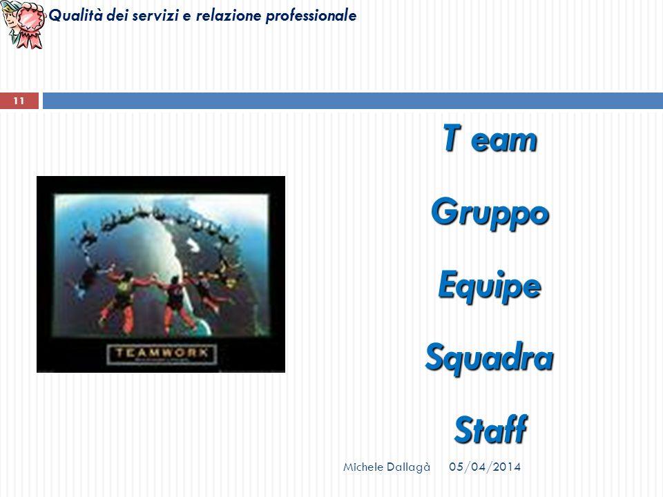 Qualità dei servizi e relazione professionale Michele Dallagà 11 T eam GruppoEquipeSquadraStaff 05/04/2014