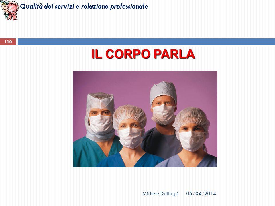 Qualità dei servizi e relazione professionale IL CORPO PARLA Michele Dallagà 110 05/04/2014