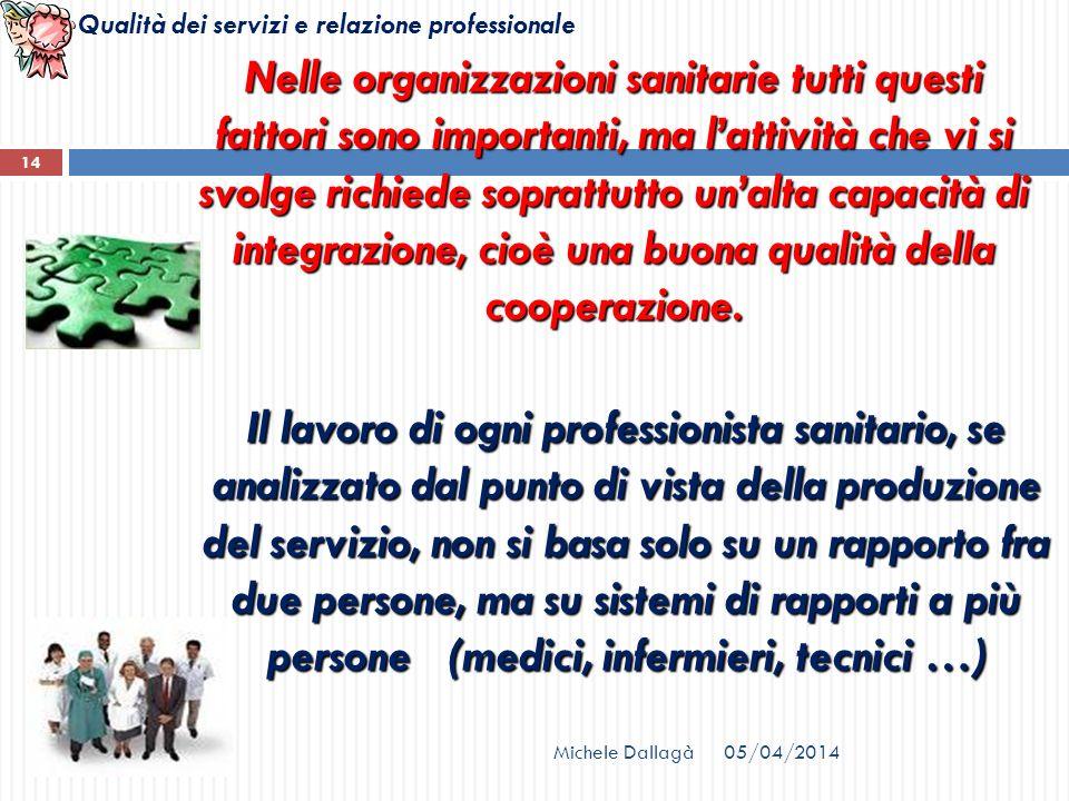 Qualità dei servizi e relazione professionale Michele Dallagà 14 Nelle organizzazioni sanitarie tutti questi fattori sono importanti, ma lattività che
