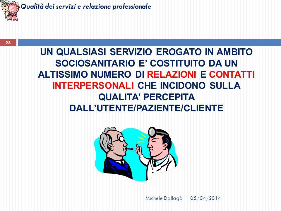 Qualità dei servizi e relazione professionale 23 UN QUALSIASI SERVIZIO EROGATO IN AMBITO SOCIOSANITARIO E COSTITUITO DA UN ALTISSIMO NUMERO DI RELAZIO