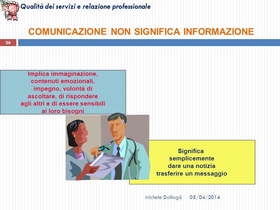 Qualità dei servizi e relazione professionale 26 COMUNICAZIONE NON SIGNIFICA INFORMAZIONE Implica immaginazione, contenuti emozionali, impegno, volont
